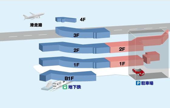 福岡空港のLCC国内線旅客ターミナル地図
