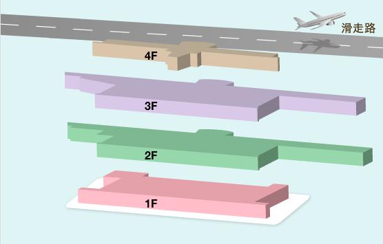 福岡空港のLCC国際線旅客ターミナル地図